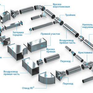 Воздуховоды и детали для систем вентиляции
